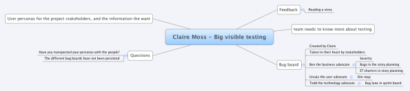 Claire Moss - Big visible testing